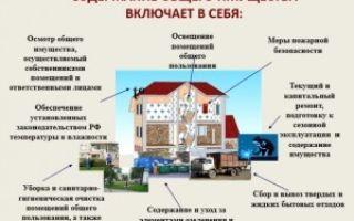 Как осуществляется содержание общего имущества в многоквартирном доме