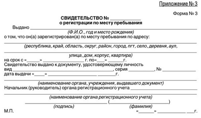 Какие документы нужны для прописки по месту жительства