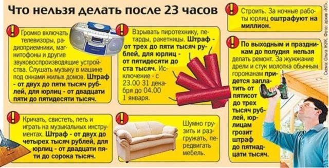 Правила проведения ремонта в многоквартирном доме по закону