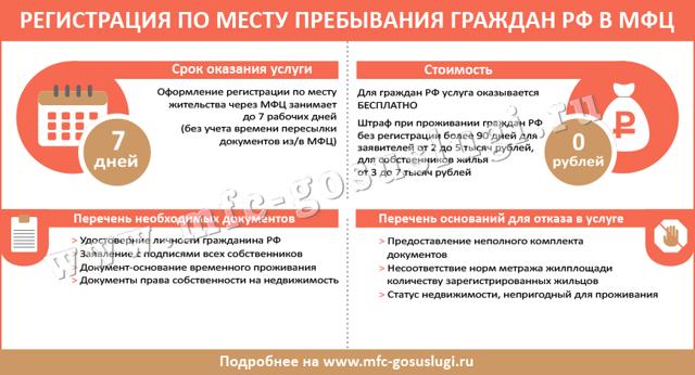 Как проверить прописку на подлинность в России в 2020 году